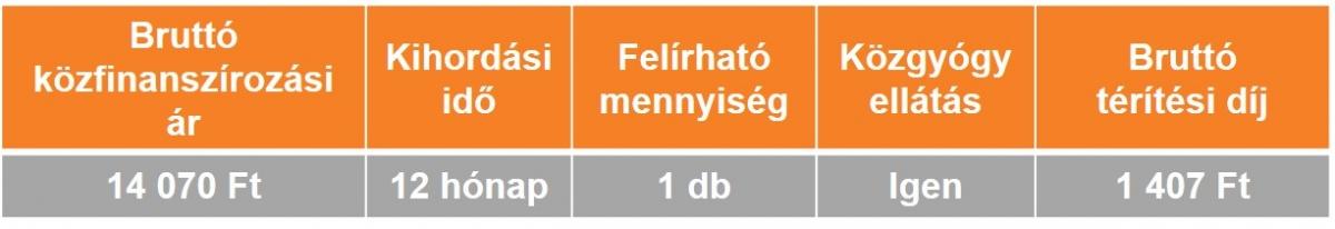 Peroneus emelő ár