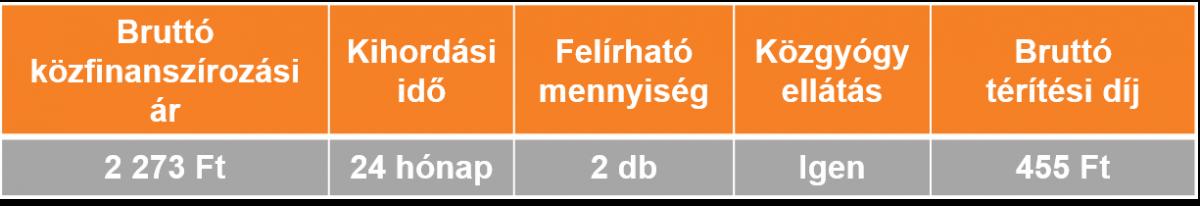 Antidecubitus párna ár