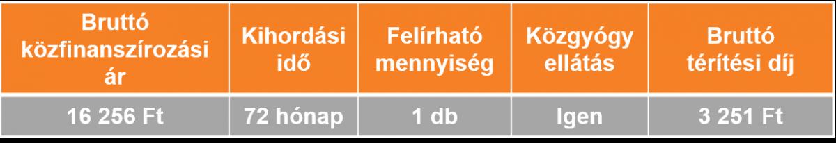 Kifordítható kádülőke ár
