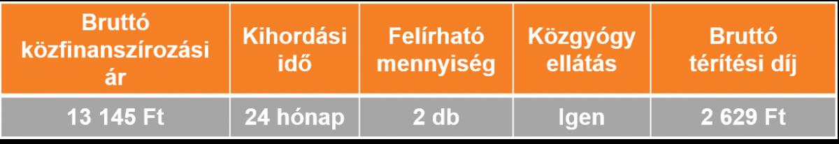 Antidecubitus matrac ár